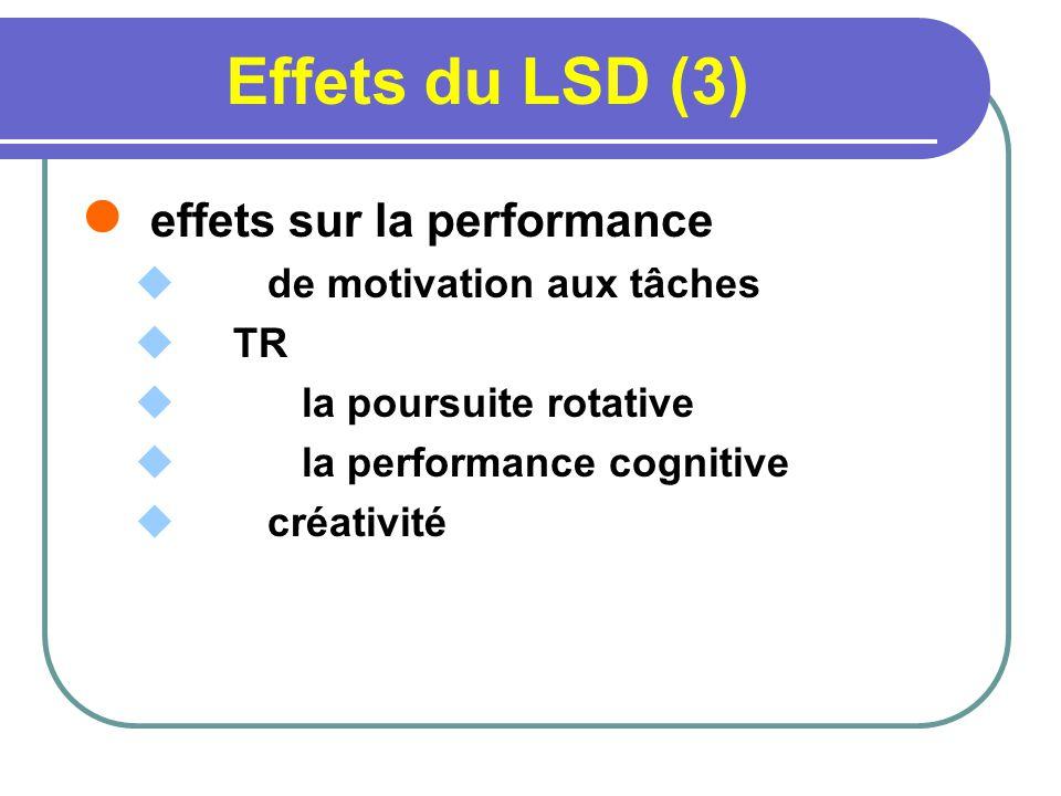 Effets du LSD (3) effets sur la performance de motivation aux tâches TR la poursuite rotative la performance cognitive créativité