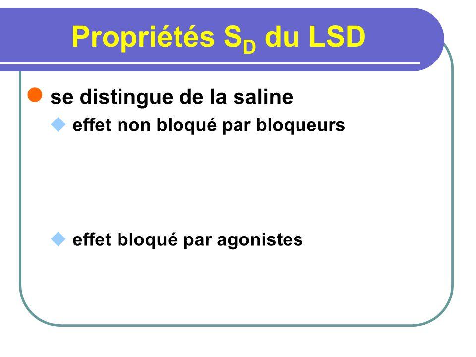 Effets négatifs du MDMA usage chronique troubles du sommeil, anxiété, impulsivité, hostilité, trouble de la mémoire déficit de lhoméostasie IT de 15, mais à létat pur