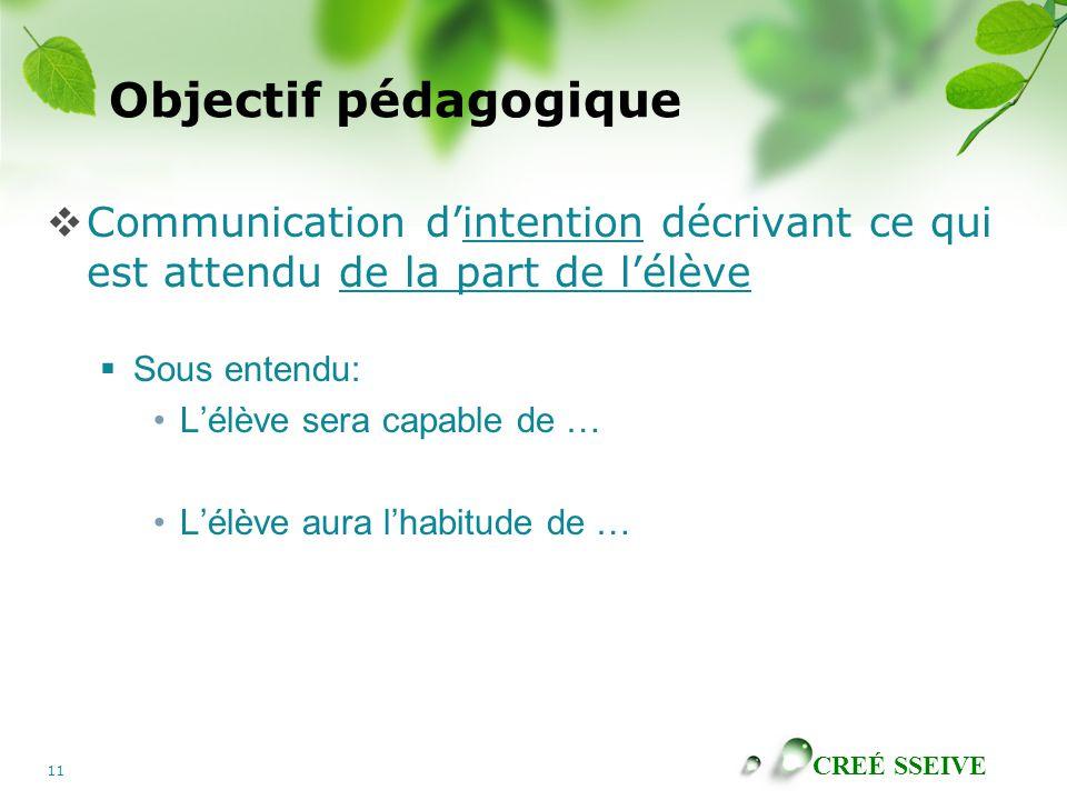 CREÉ SSEIVE 11 Objectif pédagogique Communication dintention décrivant ce qui est attendu de la part de lélève Sous entendu: Lélève sera capable de … Lélève aura lhabitude de …
