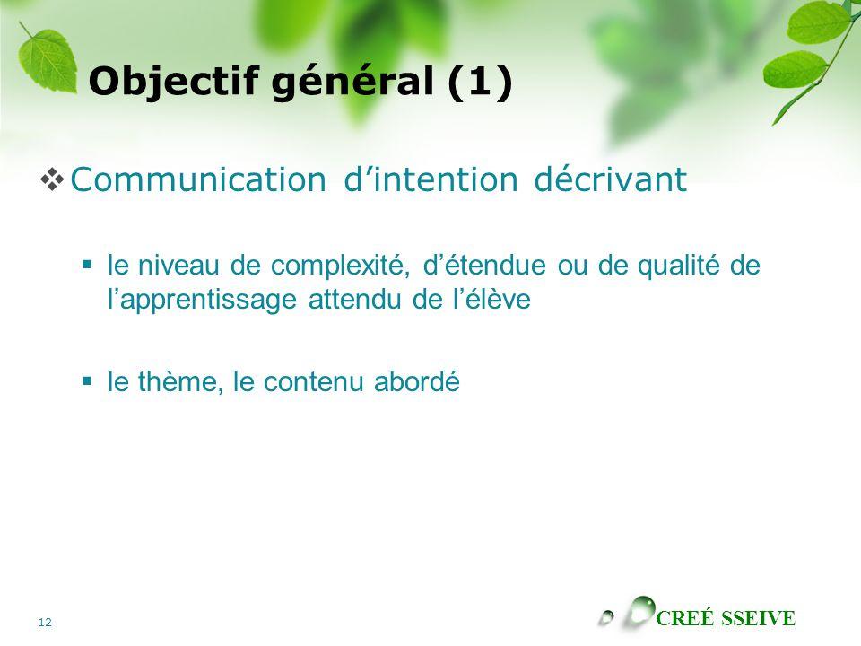 CREÉ SSEIVE 12 Objectif général (1) Communication dintention décrivant le niveau de complexité, détendue ou de qualité de lapprentissage attendu de lélève le thème, le contenu abordé