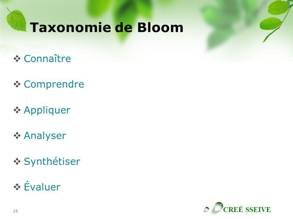 CREÉ SSEIVE 15 Taxonomie de Bloom Connaître Comprendre Appliquer Analyser Synthétiser Évaluer