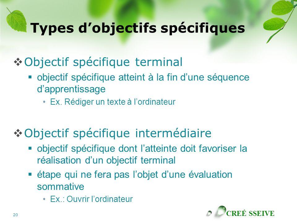 CREÉ SSEIVE 20 Types dobjectifs spécifiques Objectif spécifique terminal objectif spécifique atteint à la fin dune séquence dapprentissage Ex.