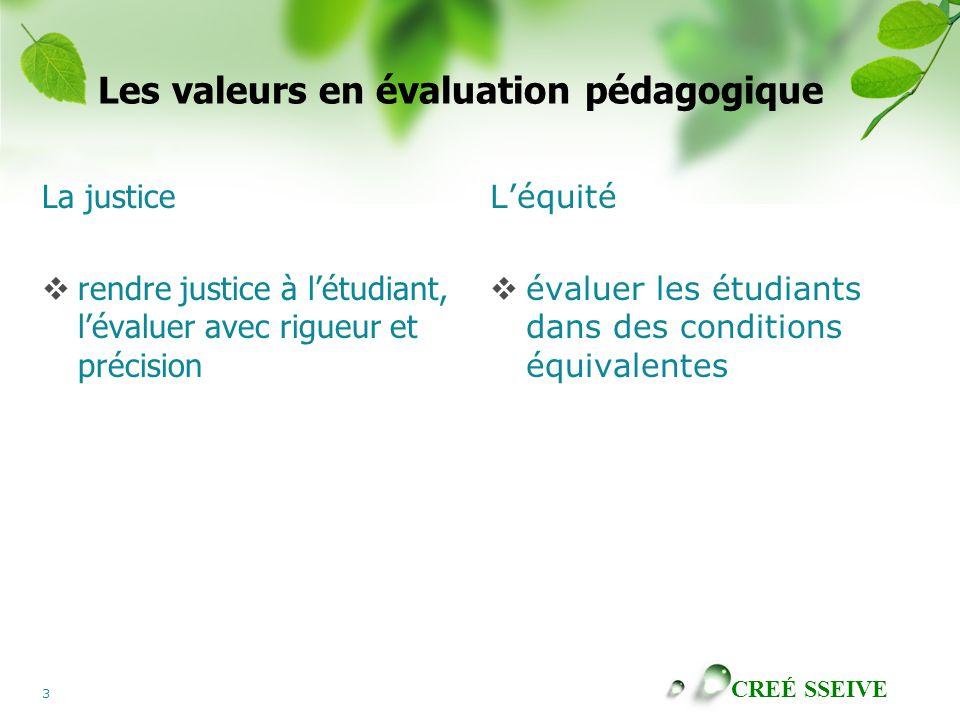 CREÉ SSEIVE 3 Les valeurs en évaluation pédagogique La justice rendre justice à létudiant, lévaluer avec rigueur et précision Léquité évaluer les étudiants dans des conditions équivalentes