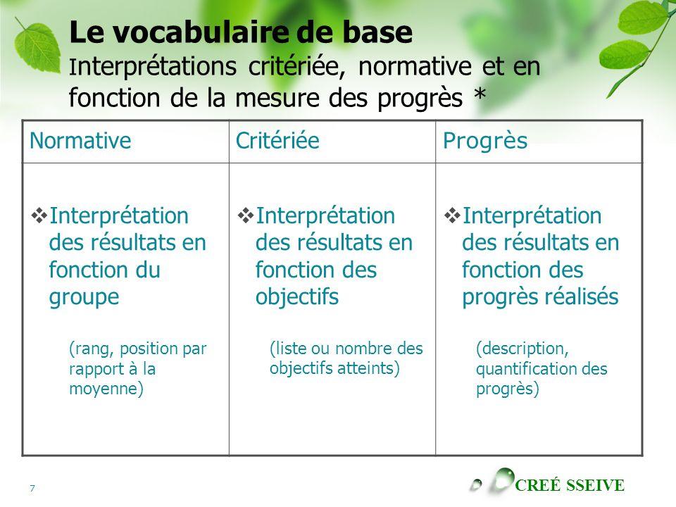 CREÉ SSEIVE 8 Niveaux de généralité des objectifs pédagogiques A.But(s) B.Objectifs généraux C.Objectifs spécifiques D.Tâches évaluatives