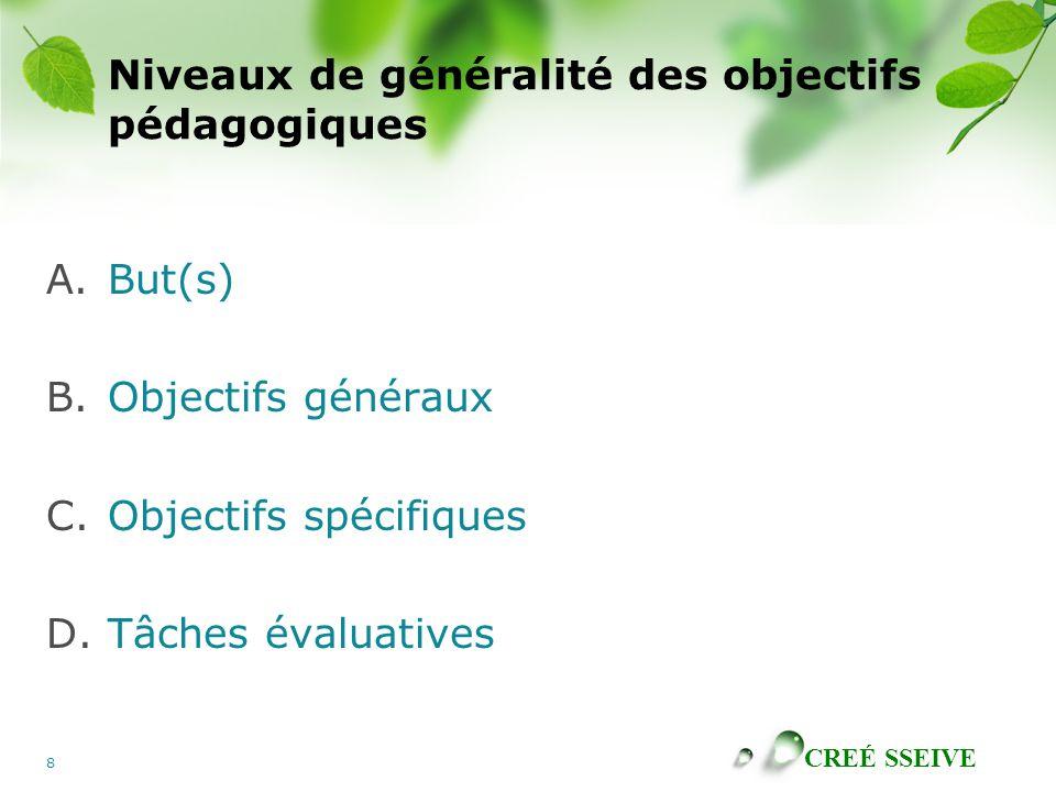 CREÉ SSEIVE 9 Structure hiérarchique Évaluation des apprentissages BUT Objectif général 1 Objectif spécifique 1.1 Objectif spécifique 1.2 Objectif général 2 Objectif spécifique 2.1 Objectif spécifique 2.2 Objectif général 3 Objectif spécifique 3.1 Élaboration