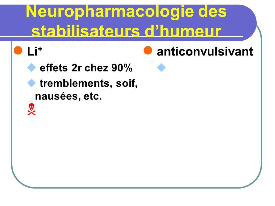 Neuropharmacologie des stabilisateurs dhumeur Li + effets 2r chez 90% tremblements, soif, nausées, etc. anticonvulsivant