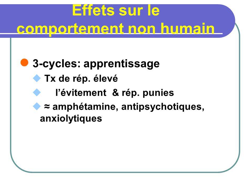 Effets sur le comportement non humain 3-cycles: apprentissage Tx de rép. élevé lévitement & rép. punies amphétamine, antipsychotiques, anxiolytiques