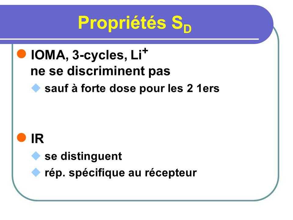 Propriétés S D IOMA, 3-cycles, Li + ne se discriminent pas sauf à forte dose pour les 2 1ers IR se distinguent rép. spécifique au récepteur