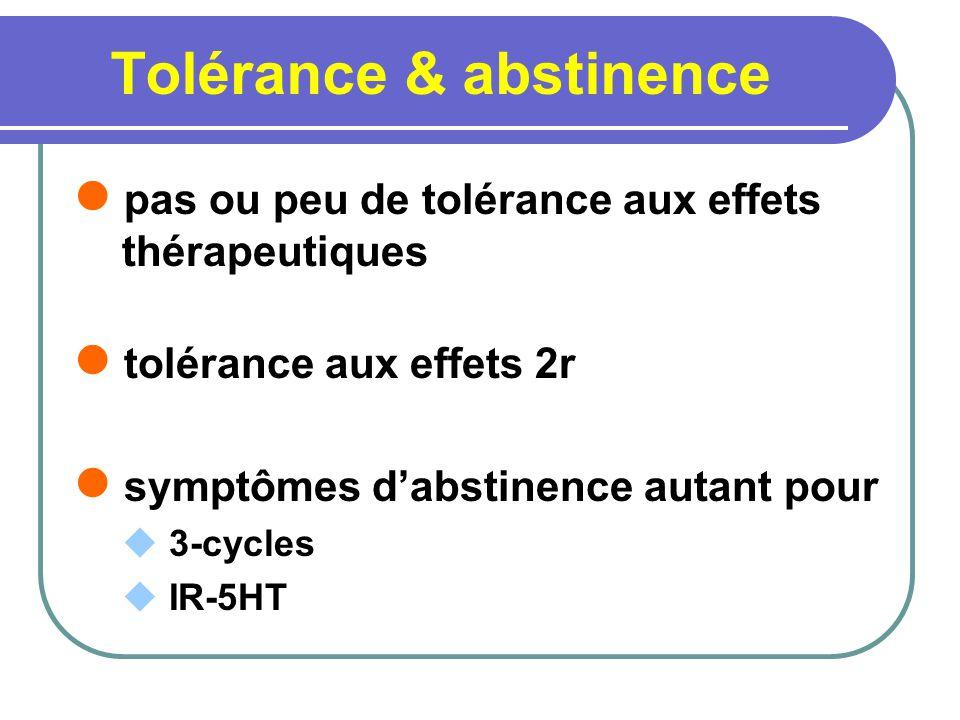 Tolérance & abstinence pas ou peu de tolérance aux effets thérapeutiques tolérance aux effets 2r symptômes dabstinence autant pour 3-cycles IR-5HT