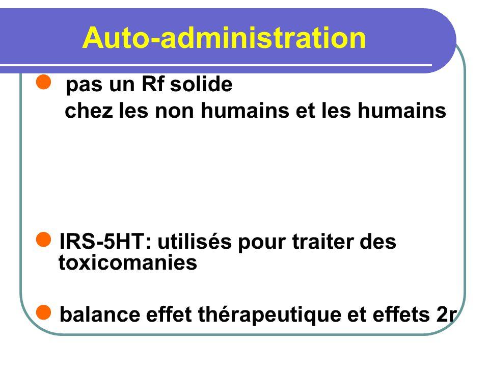 Auto-administration pas un Rf solide chez les non humains et les humains IRS-5HT: utilisés pour traiter des toxicomanies balance effet thérapeutique e