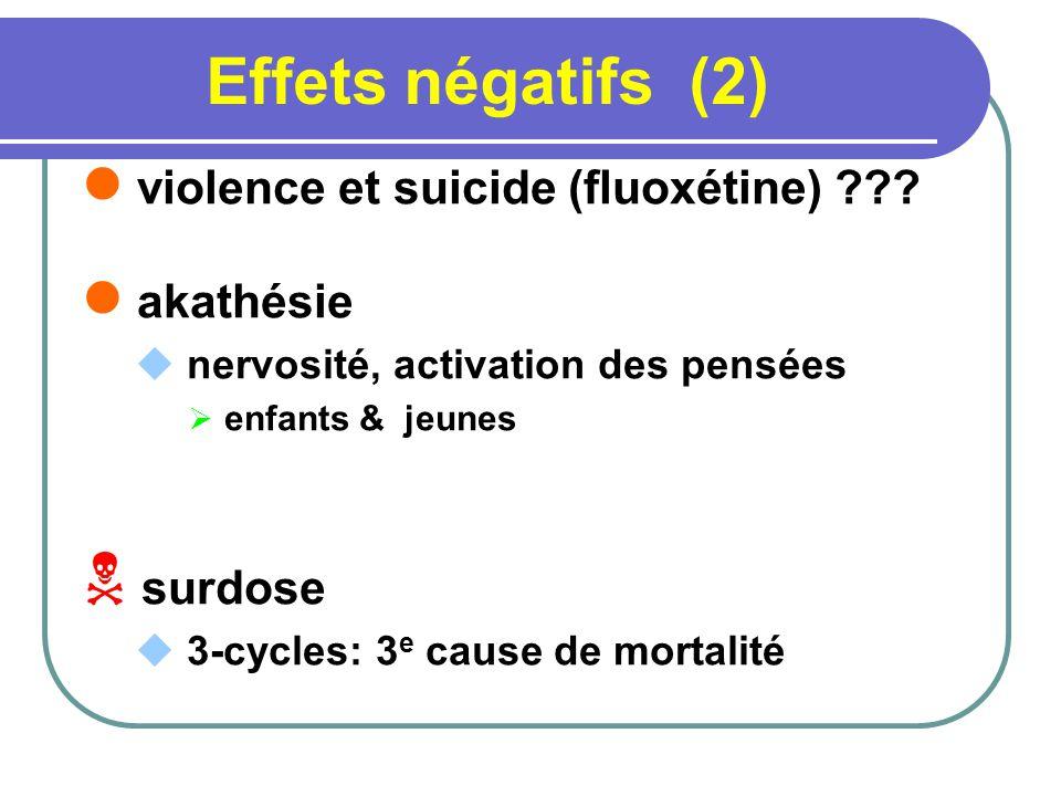 Effets négatifs (2) violence et suicide (fluoxétine) ??? akathésie nervosité, activation des pensées enfants & jeunes surdose 3-cycles: 3 e cause de m