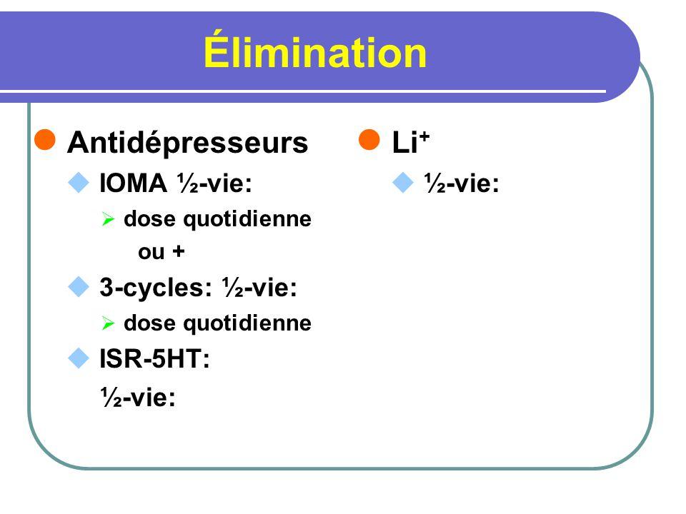 Élimination Antidépresseurs IOMA ½-vie: dose quotidienne ou + 3-cycles: ½-vie: dose quotidienne ISR-5HT: ½-vie: Li + ½-vie: