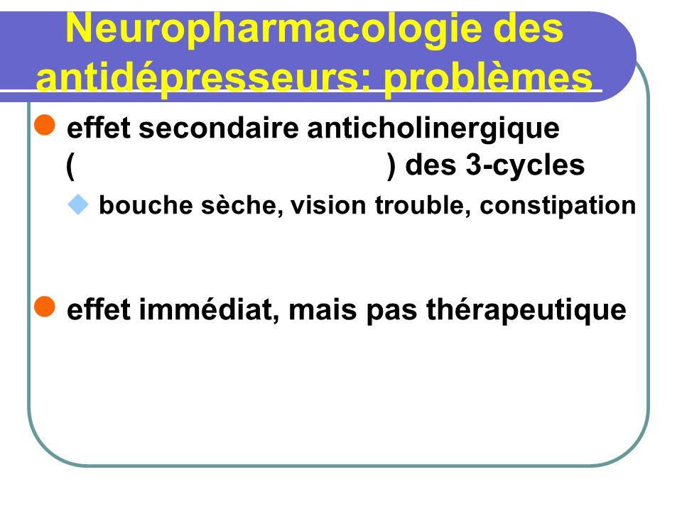 Neuropharmacologie des antidépresseurs: problèmes effet secondaire anticholinergique ( ) des 3-cycles bouche sèche, vision trouble, constipation effet immédiat, mais pas thérapeutique