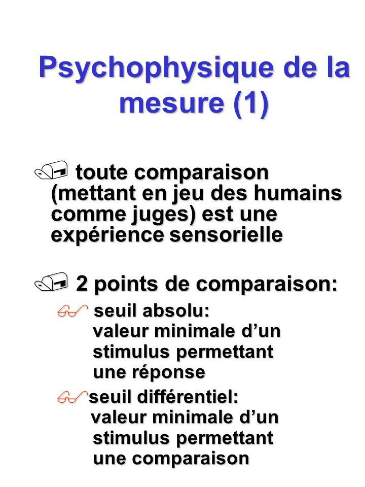 Psychophysique de la mesure (1) toute comparaison (mettant en jeu des humains comme juges) est une expérience sensorielle / 2 points de comparaison: s