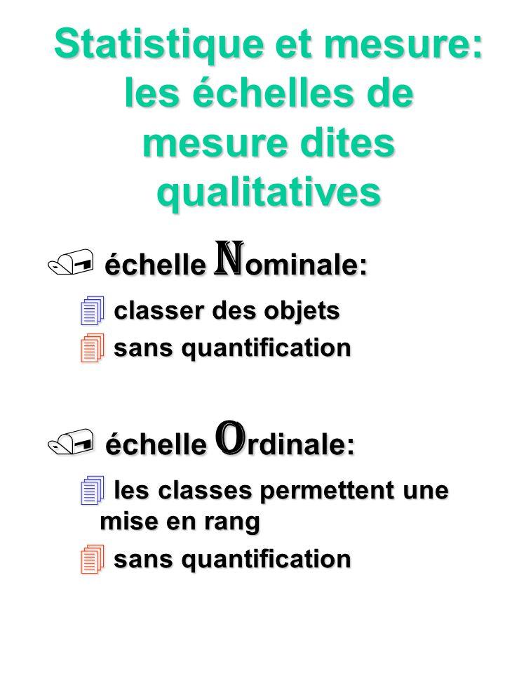 Statistique et mesure: les échelles de mesure dites qualitatives échelle n ominale: 4 classer des objets sans quantification sans quantification échel