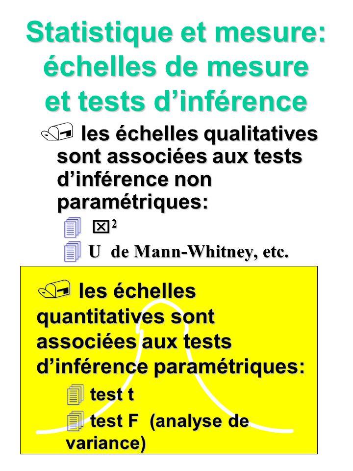 Statistique et mesure: échelles de mesure et tests dinférence les échelles qualitatives sont associées aux tests dinférence non paramétriques: x 2 x 2