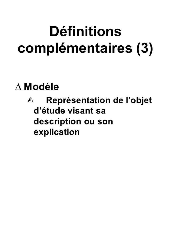 Définitions complémentaires (3) Modèle Représentation de lobjet détude visant sa description ou son explication