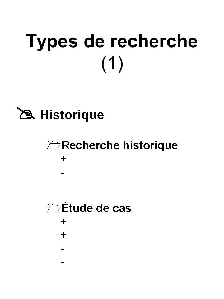 Types de recherche (1)