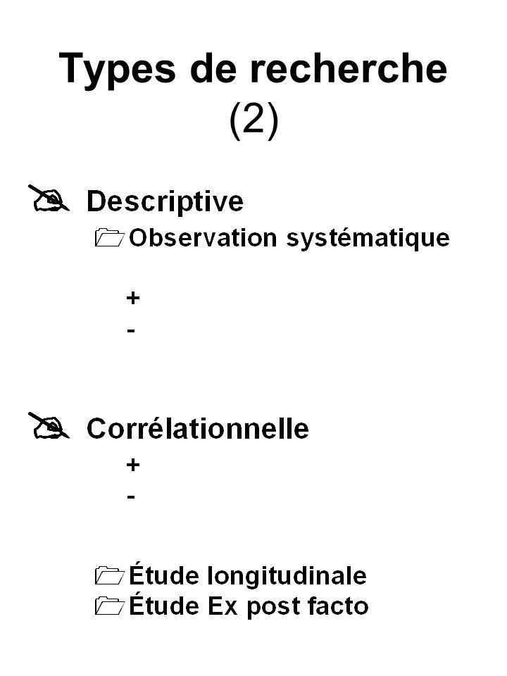Types de recherche (2)