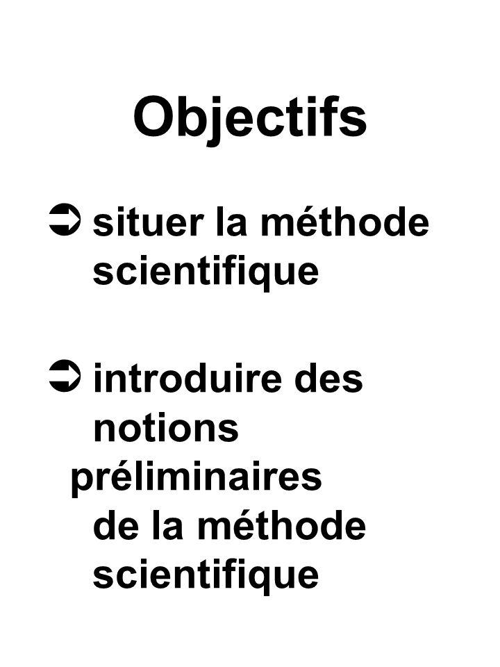 Objectifs situer la méthode scientifique introduire des notions préliminaires de la méthode scientifique