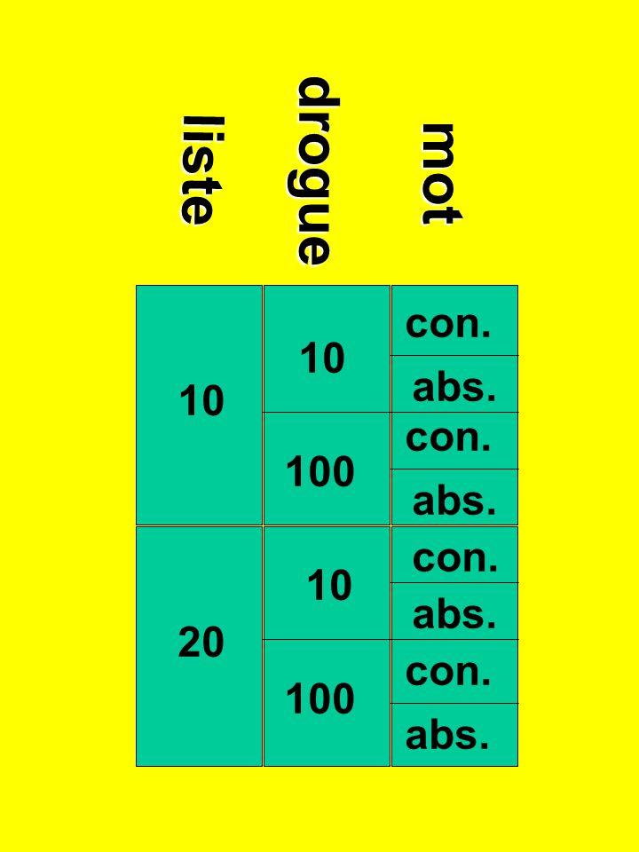 10 20 10 100 10 100 abs. con. liste drogue mot