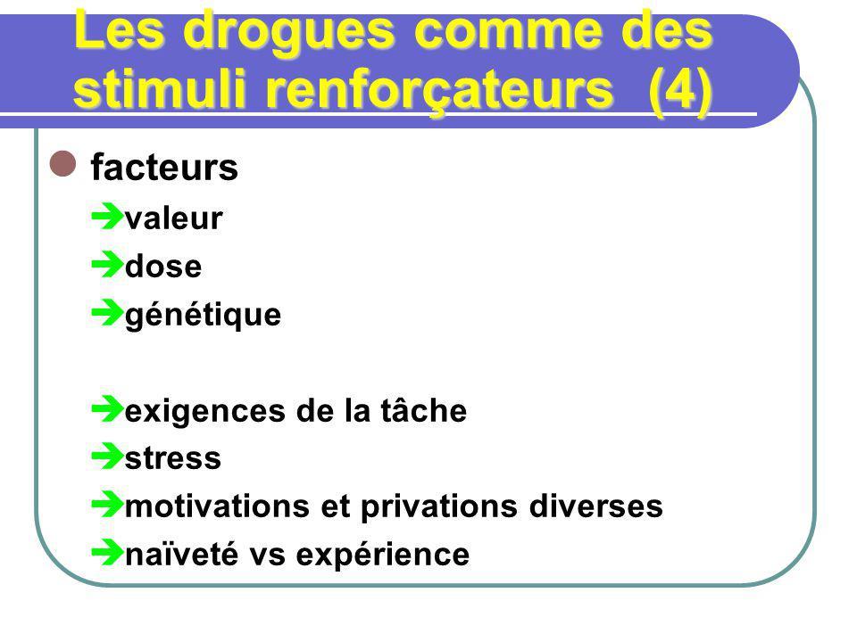 Les drogues comme des stimuli renforçateurs (4) facteurs valeur dose génétique exigences de la tâche stress motivations et privations diverses naïveté