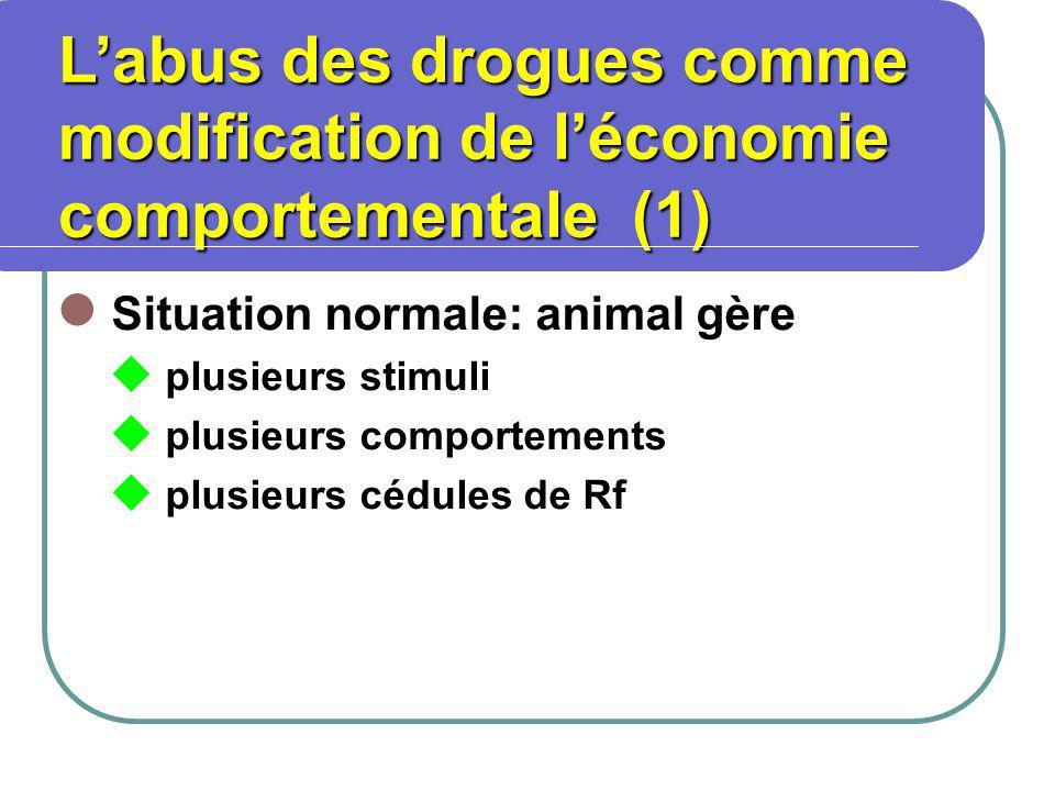 Situation normale: animal gère plusieurs stimuli plusieurs comportements plusieurs cédules de Rf Labus des drogues comme modification de léconomie comportementale (1) Labus des drogues comme modification de léconomie comportementale (1)