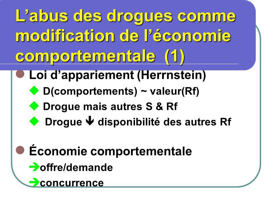 Loi dappariement (Herrnstein) D(comportements) ~ valeur(Rf) Drogue mais autres S & Rf Drogue disponibilité des autres Rf Économie comportementale offre/demande concurrence Labus des drogues comme modification de léconomie comportementale (1) Labus des drogues comme modification de léconomie comportementale (1)