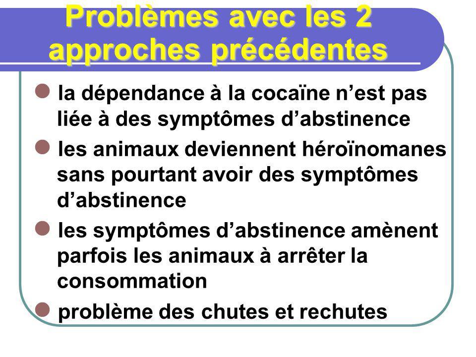 Problèmes avec les 2 approches précédentes la dépendance à la cocaïne nest pas liée à des symptômes dabstinence les animaux deviennent héroïnomanes sans pourtant avoir des symptômes dabstinence les symptômes dabstinence amènent parfois les animaux à arrêter la consommation problème des chutes et rechutes