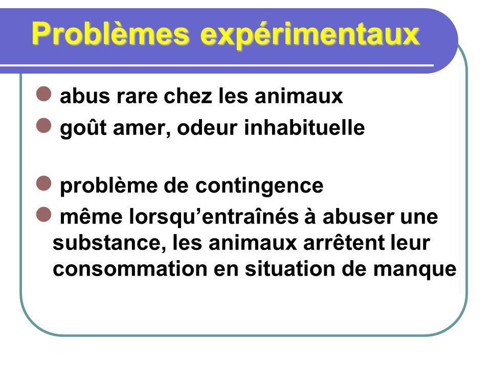 Problèmes expérimentaux abus rare chez les animaux goût amer, odeur inhabituelle problème de contingence même lorsquentraînés à abuser une substance,