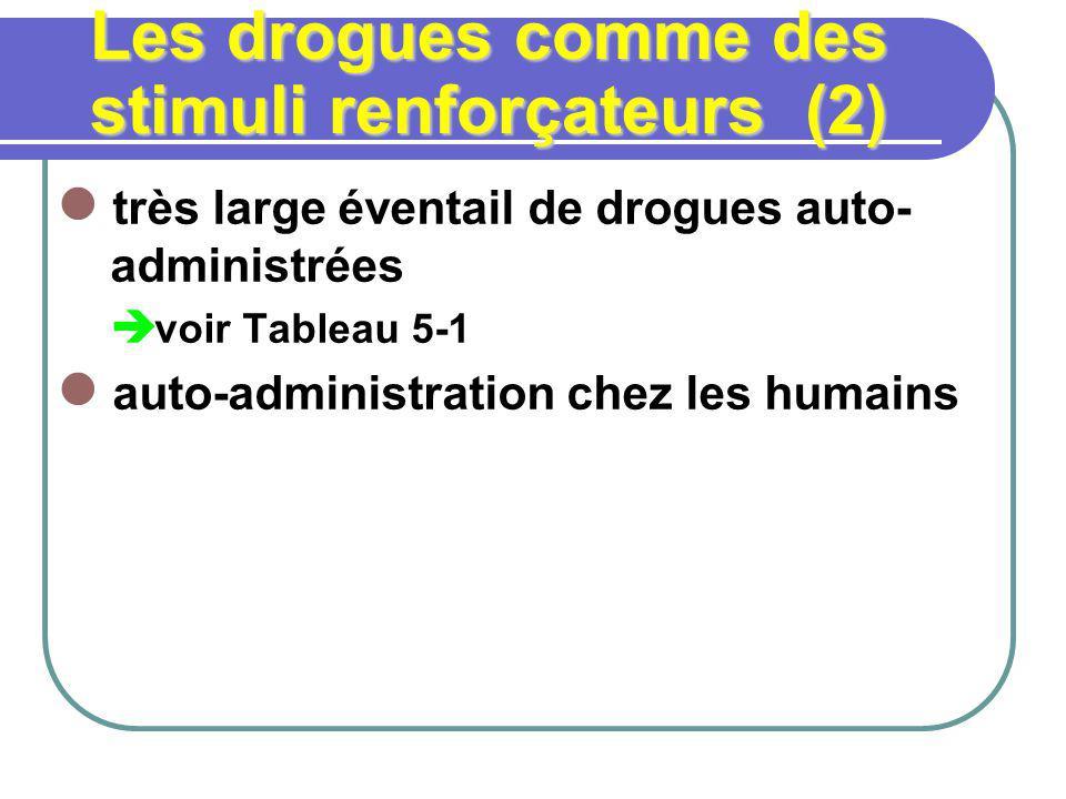 Les drogues comme des stimuli renforçateurs (2) très large éventail de drogues auto- administrées voir Tableau 5-1 auto-administration chez les humains
