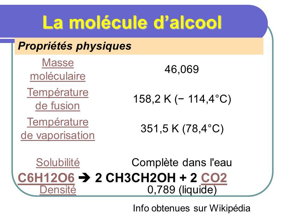 La molécule dalcool C6H12O6 2 CH3CH2OH + 2 CO2 Propriétés physiques Masse moléculaire 46,069 Température de fusion 158,2 K ( 114,4°C) Température de v