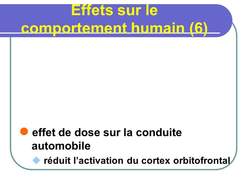 Effets sur le comportement humain (6) effet de dose sur la conduite automobile réduit lactivation du cortex orbitofrontal