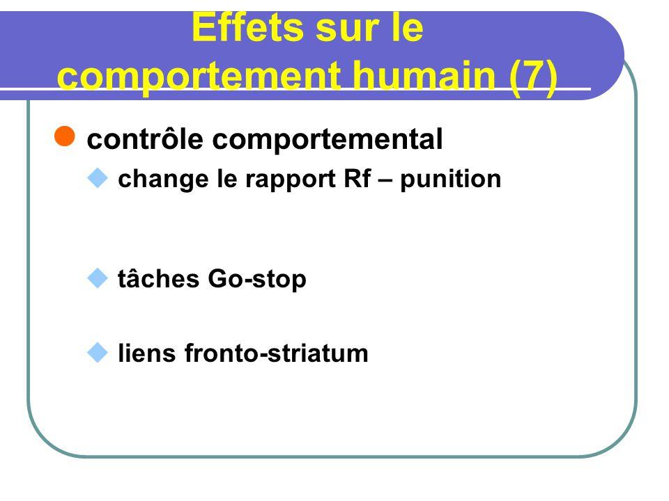 Effets sur le comportement humain (7) contrôle comportemental change le rapport Rf – punition tâches Go-stop liens fronto-striatum