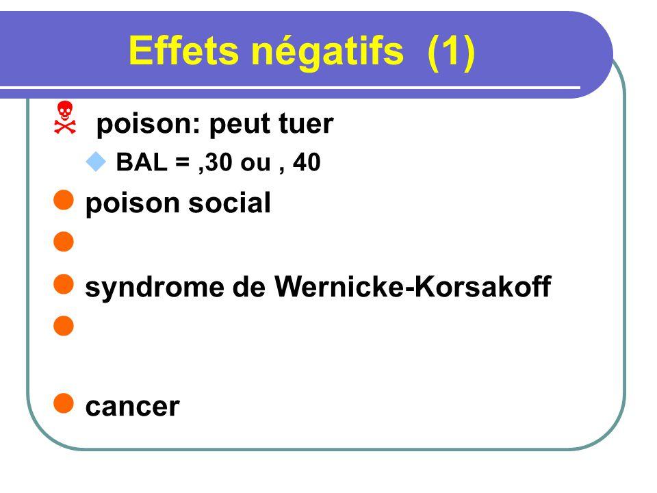 Effets négatifs (1) poison: peut tuer BAL =,30 ou, 40 poison social syndrome de Wernicke-Korsakoff cancer