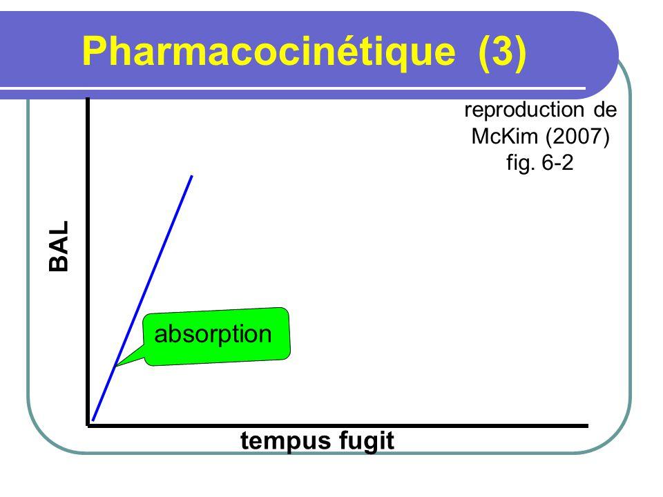 Pharmacocinétique (4) reproduction de McKim (2007) fig. 6-2 BAL tempus fugit plateau