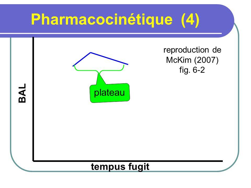 Pharmacocinétique (5) reproduction de McKim (2007) fig. 6-2 BAL tempus fugit élimination