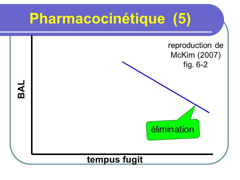 Effets de labstinence aigüe délai durée agitation, tremblements chronique delirium tremens 5% suite des symptômes mineurs traitement
