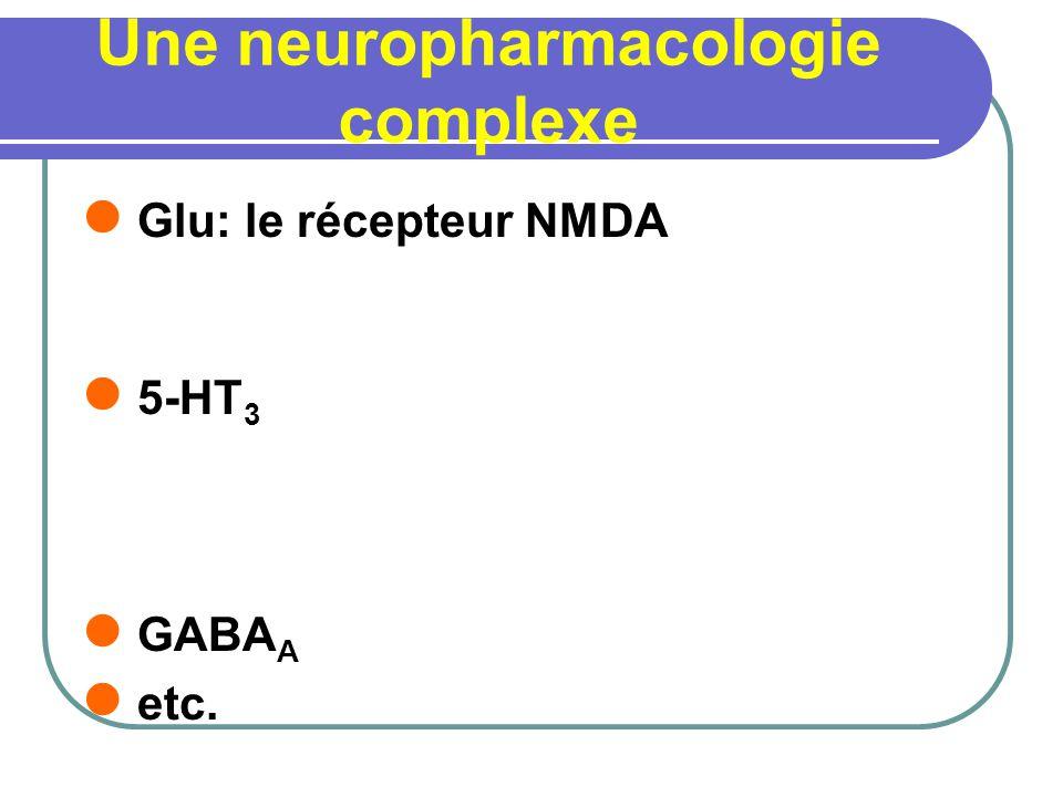 Une neuropharmacologie complexe Glu: le récepteur NMDA 5-HT 3 GABA A etc.