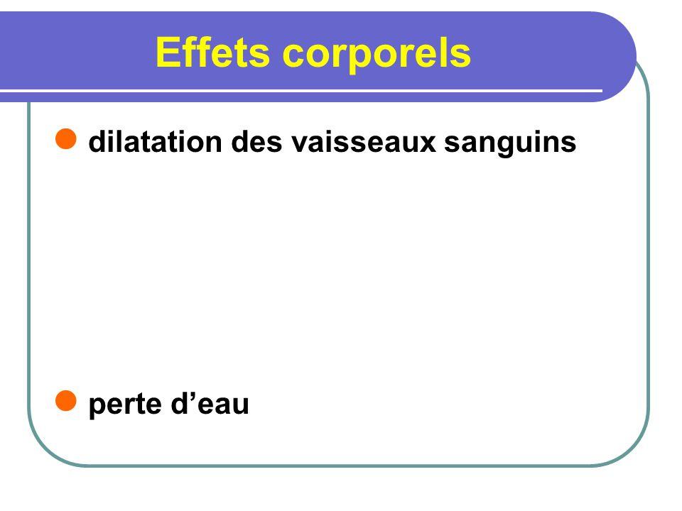 Effets corporels dilatation des vaisseaux sanguins perte deau