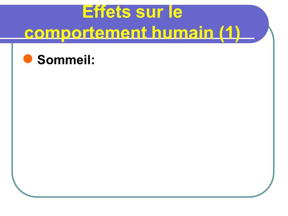 Effets sur le comportement humain (1) Sommeil: