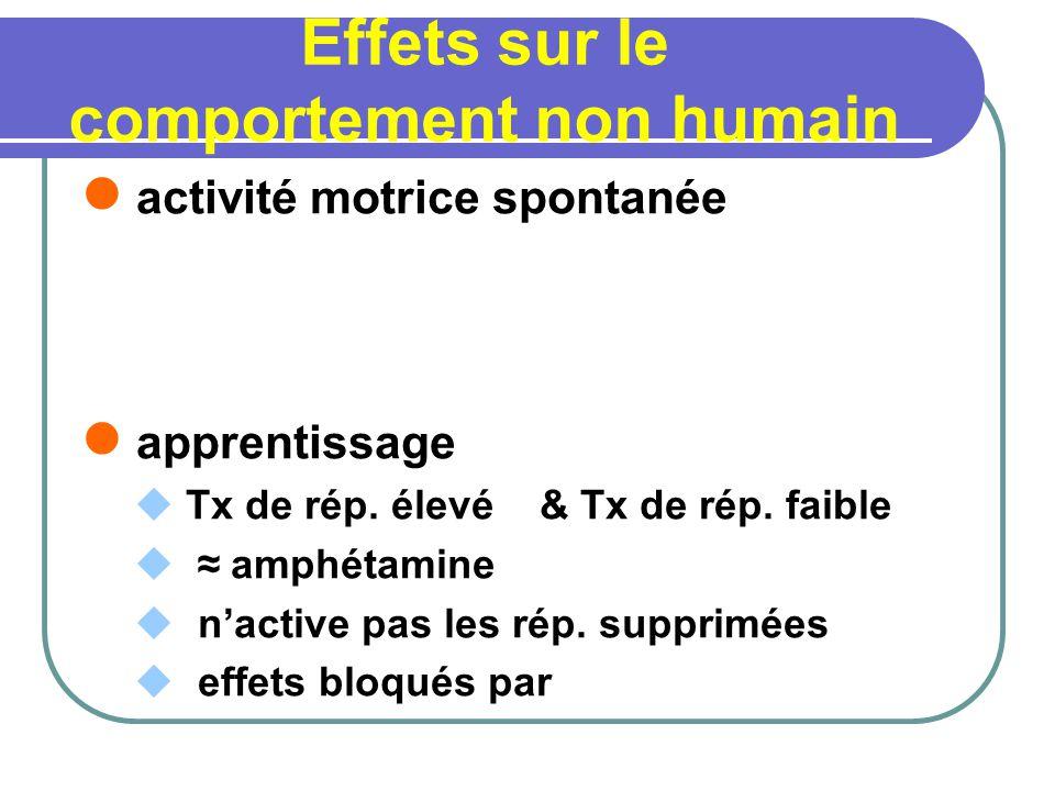 Effets sur le comportement non humain activité motrice spontanée apprentissage Tx de rép. élevé & Tx de rép. faible amphétamine nactive pas les rép. s
