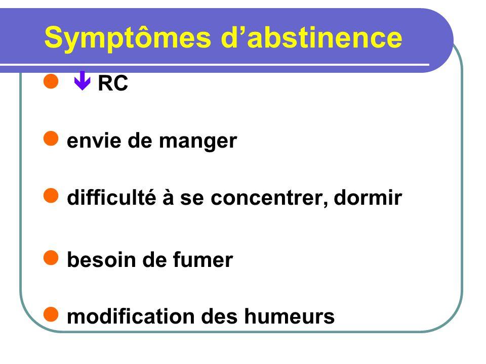Symptômes dabstinence RC envie de manger difficulté à se concentrer, dormir besoin de fumer modification des humeurs