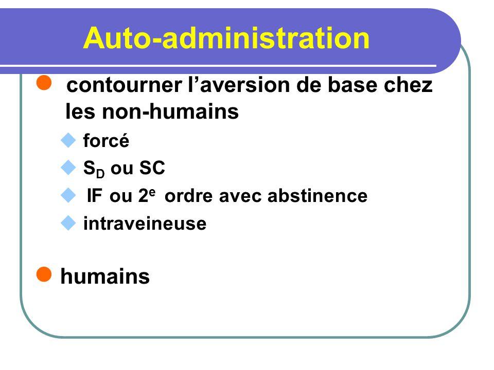 Auto-administration contourner laversion de base chez les non-humains forcé S D ou SC IF ou 2 e ordre avec abstinence intraveineuse humains