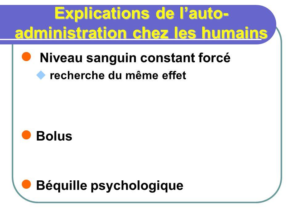 Explications de lauto- administration chez les humains Niveau sanguin constant forcé recherche du même effet Bolus Béquille psychologique