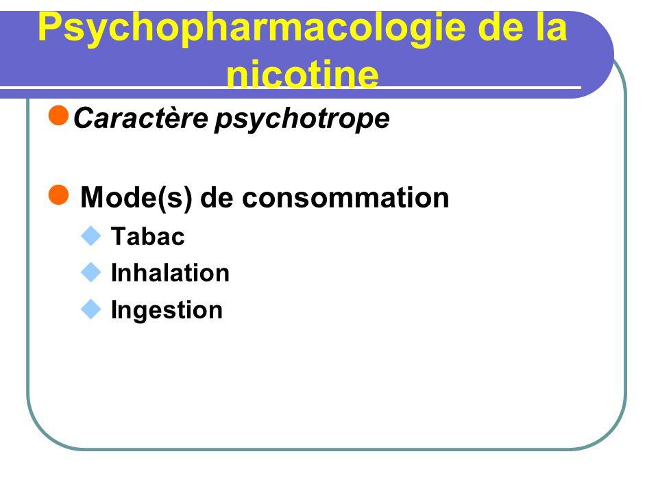 Psychopharmacologie de la nicotine Caractère psychotrope Mode(s) de consommation Tabac Inhalation Ingestion