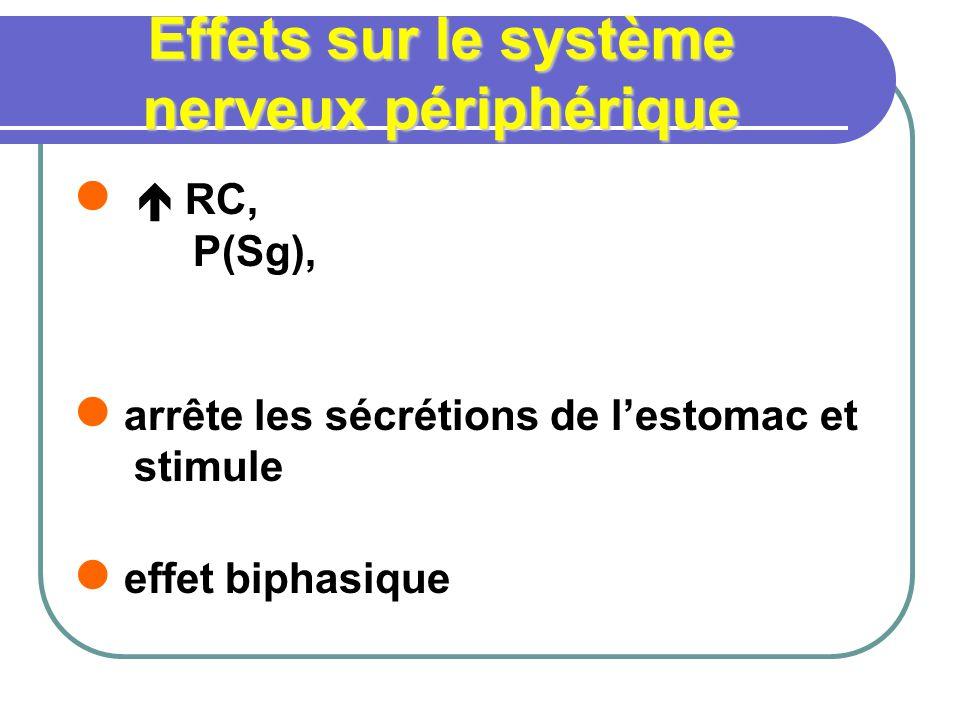 Effets sur le système nerveux périphérique RC, P(Sg), arrête les sécrétions de lestomac et stimule effet biphasique