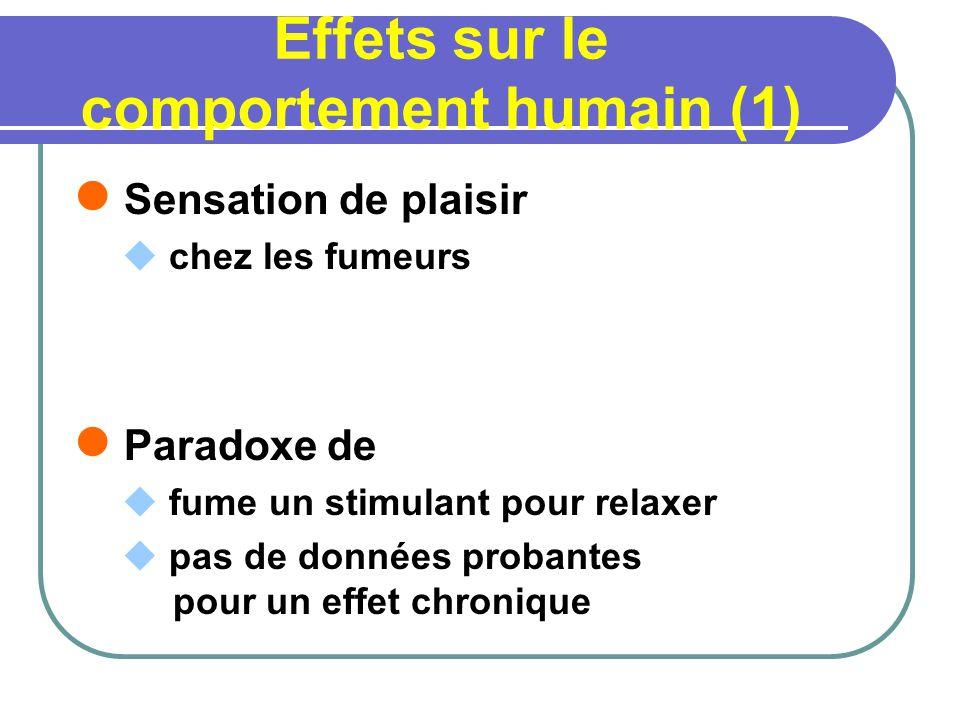 Effets sur le comportement humain (1) Sensation de plaisir chez les fumeurs Paradoxe de fume un stimulant pour relaxer pas de données probantes pour un effet chronique