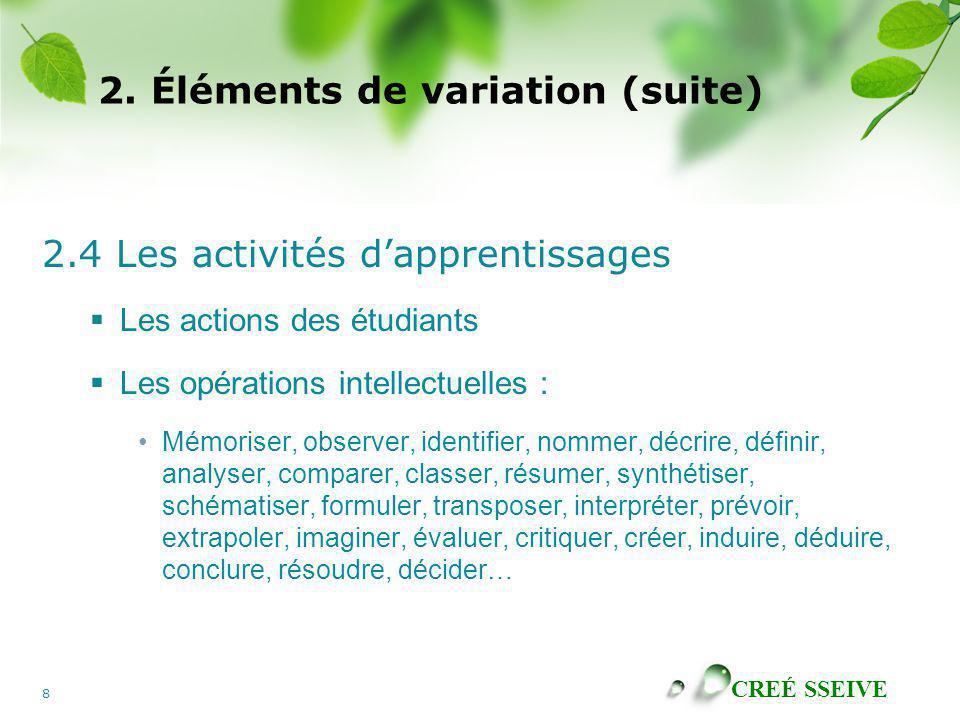 CREÉ SSEIVE 8 2. Éléments de variation (suite) 2.4 Les activités dapprentissages Les actions des étudiants Les opérations intellectuelles : Mémoriser,