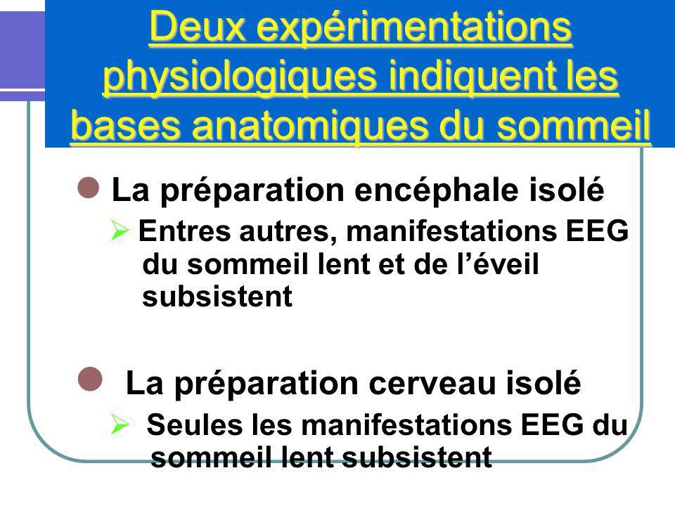 Deux expérimentations physiologiques indiquent les bases anatomiques du sommeil La préparation encéphale isolé Entres autres, manifestations EEG du so